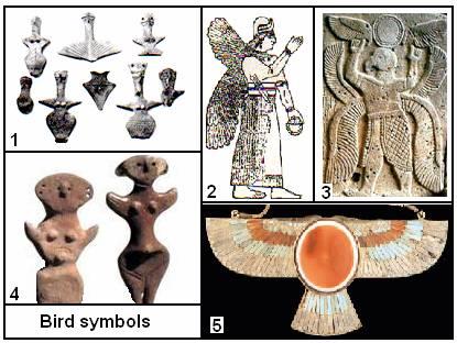 The Bird Symbolism