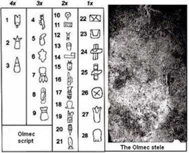 Olmec, Toltec and Maya